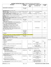 Chicago Police Report Online Fill Online Printable Fillable