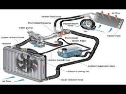 engine cooling system lessons tes teach cars 101 ep 10 engine cooling system