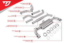 Turbo Back Exhaust System Mk7 Gti Mqb By Unitronic