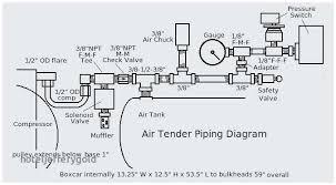 8 mazda 2 engine diagram scheme racing4mnd org mazda engine diagram inspirational mazda rx7 series 8 wiring diagram trusted wiring diagrams