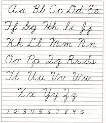 Cursive Letters Chart Cursive Letters Chart 3f Mr Fawcett Muriel Martin School