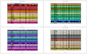 Html Color Code Charts To Help You In Using Perfect Color