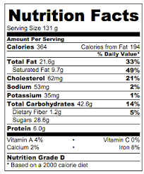 screen shot 2016 03 15 at 10 15 07 am nutrition facts