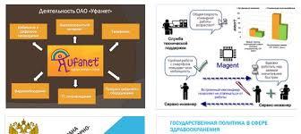 ☆ Компания studgid курсовые уфа ВКонтакте Презентация Уфа