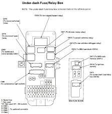 honda city fuse box diagram honda wiring diagrams