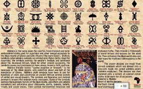 Adinkra Symbol Adinkra Cloth Met Art Ashanti