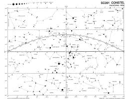 39 Hand Picked How To Read Declination And Right Ascension Chart