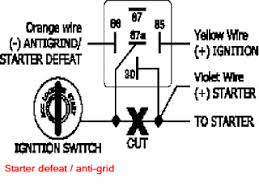 8 pin timer wiring diagram car wiring diagram download cancross co 11 Pin Relay Wiring Diagram 8 pin timer relay diagram free image about 8 find image about 8 pin timer wiring diagram off delay relay schematic 8 pin besides 11 pin relay base wiring 11 pin relay base wiring diagram