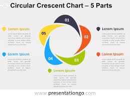 5 Parts Circular Crescent Powerpoint Chart Presentationgo