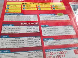 Vodafone Sms Pack Online Recharge Picture Vodafone And Foto
