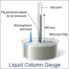 Pressure Conversion Chart Vacuum Unit Conversion Chart New Ism Resource Ism