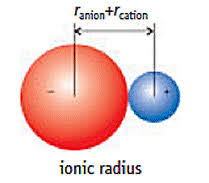 ionic size ionic radii of the elements chemviews magazine chemistryviews