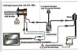 h4 wiring diagram h4 image wiring diagram h4 hid kit wiring diagram jodebal com on h4 wiring diagram