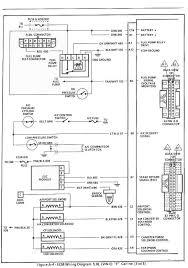 89ftbi 3 jpg 89 f camaro 5 0 tbi page 1 page 2