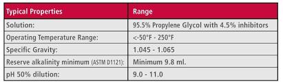 Biobased Propylene Glycol Supplier Hawkins Inc