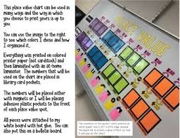 Place Value Chart Interactive