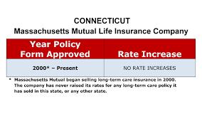 massachusetts auto insurance companies list 44billionlater