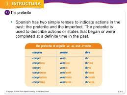 Preterite Tense Conjugation Preterite Spanish Language Past