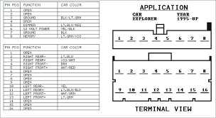 1998 ford taurus speaker wiring wiring diagram schematic 2011 ford taurus stereo wiring diagram speaker schematic diagrams o 2004 ford taurus 1998 ford taurus speaker wiring