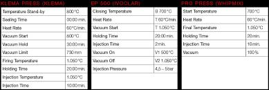 Ivoclar Classic Firing Chart Cp