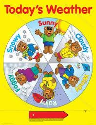 Weather Chart For Preschool Classroom Printable Weather Chart Kindergarten Printable Preschool Weather