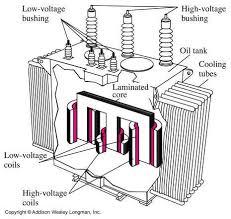 pad mount transformer wiring diagram elegant electrical power system power transformer wiring diagram pad mount transformer wiring diagram beautiful 502 best engineering images on pinterest
