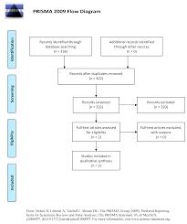 Australian Assignment Help Online Mla Annotated Bibliography Order