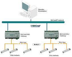 full size of wiring diagram dali lighting control wiring diagram dali lighting control wiring diagram
