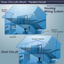 types of circuits how circuits work howstuffworks parallel circuits illustration