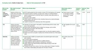 Assessment Example The Difference Between Job Safety Analysis and Risk Assessment