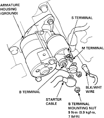 Enchanting 1998 honda civic starter wiring diagram ideas best