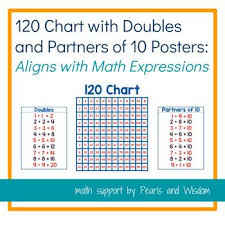 Math Expressions 120 Chart 120 Chart With Doubles And Partners Of 10 Posters Aligns