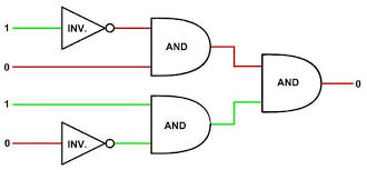 logic gates Electronic Control Module Diagram 1997 Buick at Computer And Gate Wiring Diagram