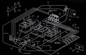 wiring diagram for club car golf cart the wiring diagram club car ds 36 volt wiring diagram for non v glide carts wiring