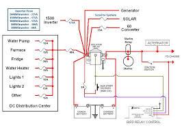 motorhome battery isolator wiring diagram modern design of wiring motorhome battery isolator wiring diagram data wiring diagram schema rh 26 danielmeidl de battery isolator switch wiring diagram 2 alternator 3 battery