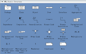 Uml Package Diagram Free Examples And Software Download