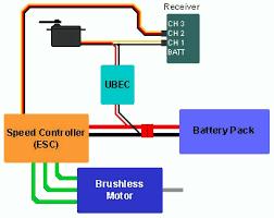 high voltage servo wiring rccrawler Ubec Wiring Diagram Ubec Wiring Diagram #51 turnigy ubec wiring diagram