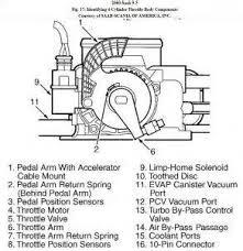similiar saab turbo engine layout keywords saab 9 3 ac wiring diagram get image about wiring diagram