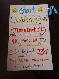 Time Out Chart For Toddlers Warning Time Out Chart Kids Behavior Chores For Kids