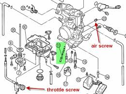 yamaha ttr 230 engine diagram yamaha wiring diagrams online
