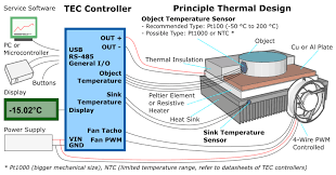 heat sink wiring diagram auto electrical wiring diagram \u2022 Water Cooled Heat Pump Diagram heat sink wiring diagram online schematic diagram u2022 rh holyoak co automatic gas fireplace diagram automatic gas fireplace diagram