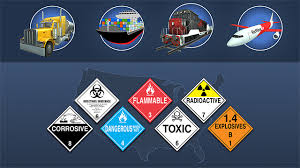 Dot Hazardous Materials Table Dot Hazmat General Awareness Online Training