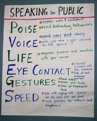speaking and listening poster school classroom speaking and listening poster
