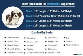 7 Best Heavy Duty Dog Crate In 2019 Feedfond