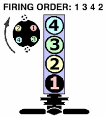spark plug wires mixed up on porsche fixya here s a diagram showing you the firing order