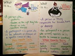 hero vs villain anchor chart for persuasive writing unit on hero vs villain anchor chart for persuasive writing unit on christopher columbus