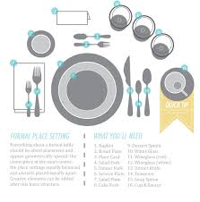 formal setting of a table. how to set a table like an actual adult formal setting of