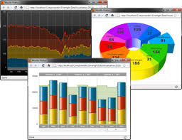 About Componentart Charting For Silverlight