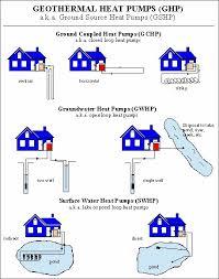 geothermal energy diagram life energy geothermal energy a better energy