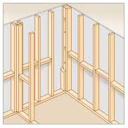 Image Load Bearing Double Up Studs Where Walls Meet Hometips How To Build Panel An Interior Wall